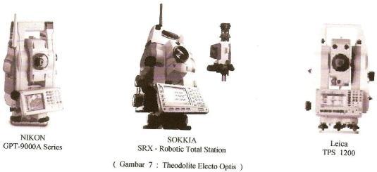 electro optis